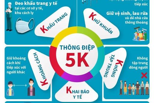 Cùng Diosmin Expert phòng dịch hiệu quả với thông điệp 5K